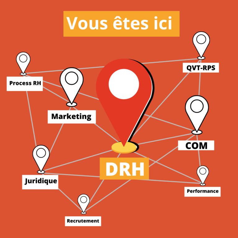 Read more about the article Culture d'entreprise & recrutement : le DRH nouveau est arrivé !